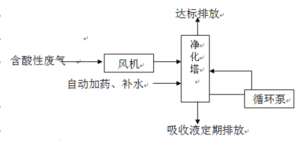 电路 电路图 电子 原理图 595_278